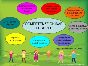 competenze chiave 2006